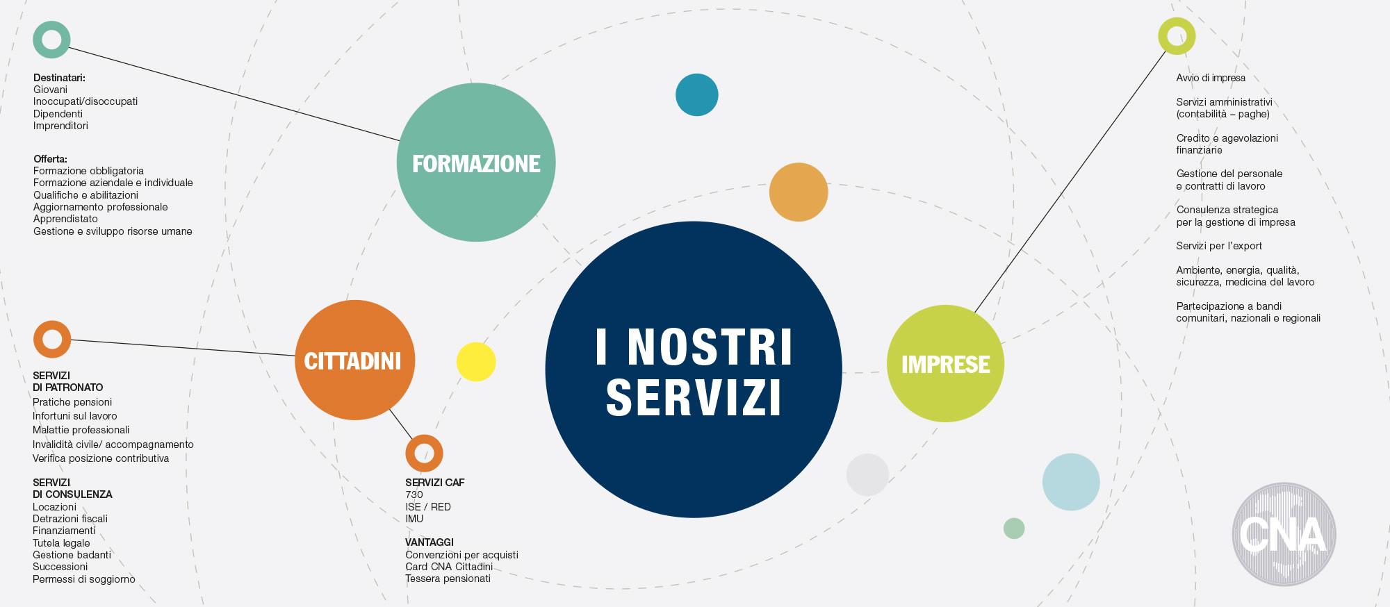 sfondo per servizi_01